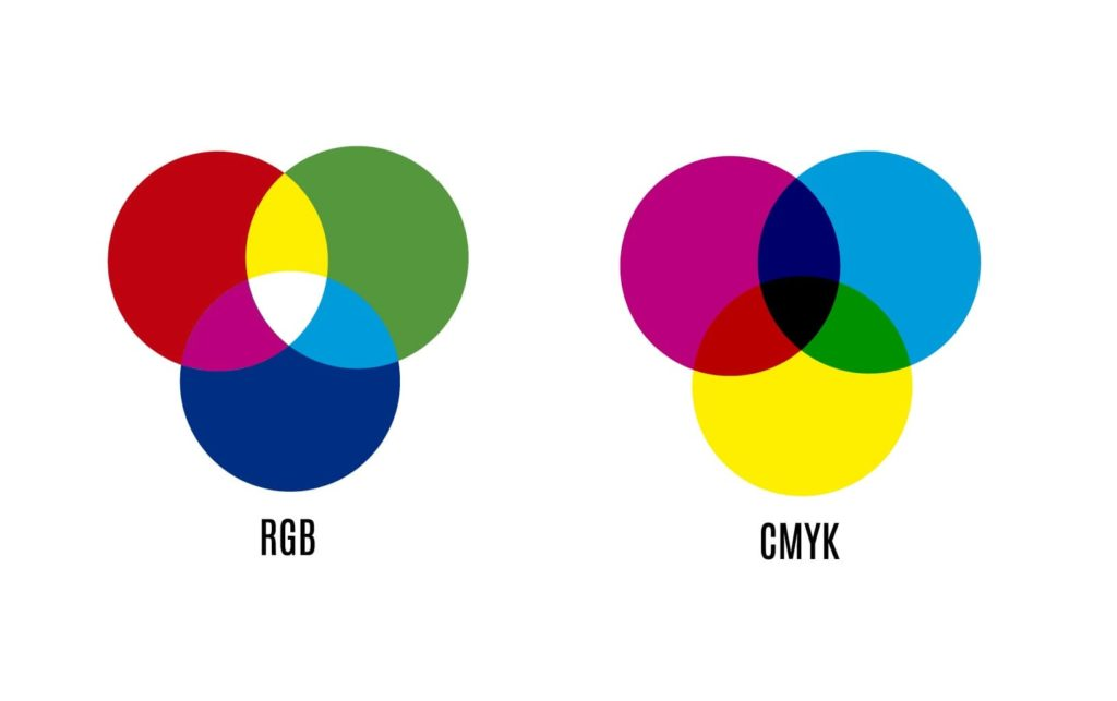 CMYK and RGB differences